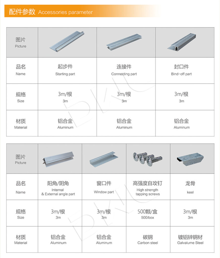 wall panel accessories